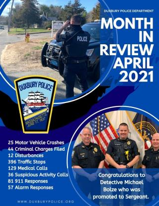 Month in review April 2021
